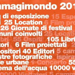 Immagimondo2015_header_finale